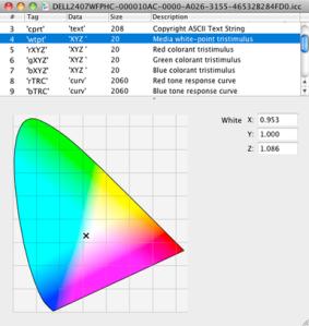 whitepoint_graph473x500